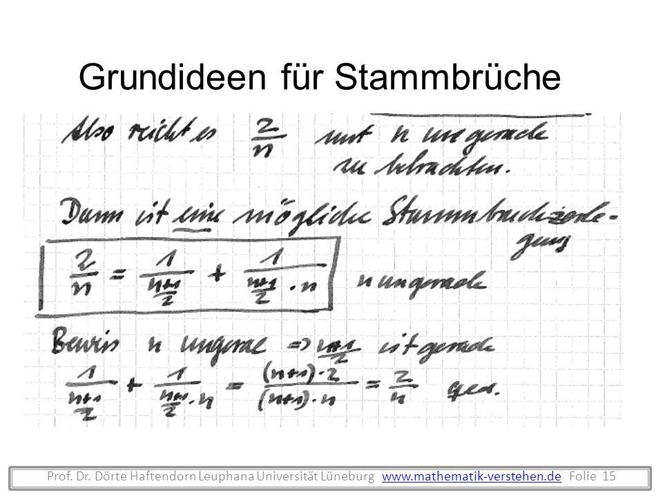 Prof. Dr. Dörte Haftendorn Leuphana Universität Lüneburg www.mathematik-verstehen.de Folie 15www.mathematik-verstehen.de Grundideen für Stammbrüche