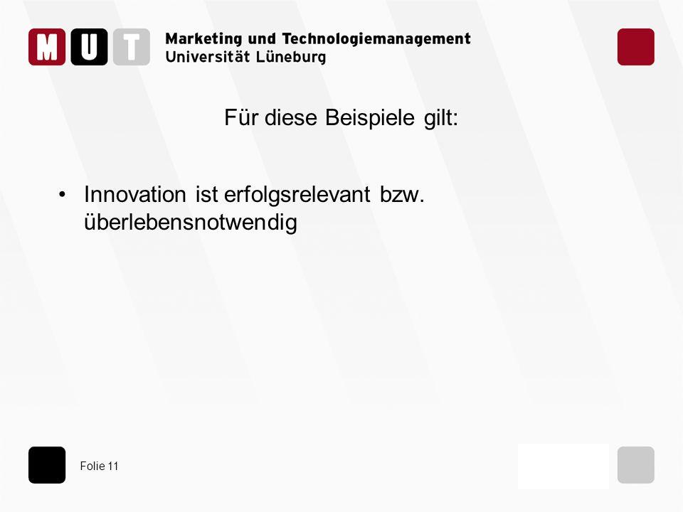 Folie 11 Für diese Beispiele gilt: Innovation ist erfolgsrelevant bzw. überlebensnotwendig