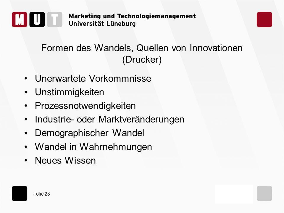 Folie 28 Formen des Wandels, Quellen von Innovationen (Drucker) Unerwartete Vorkommnisse Unstimmigkeiten Prozessnotwendigkeiten Industrie- oder Marktv