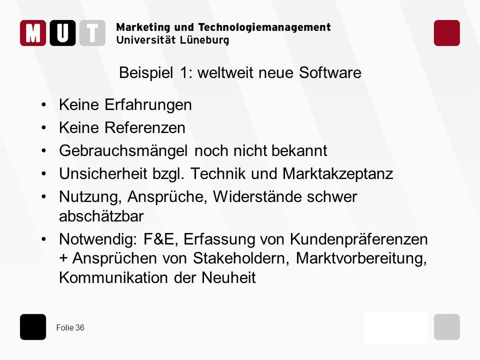 Folie 36 Beispiel 1: weltweit neue Software Keine Erfahrungen Keine Referenzen Gebrauchsmängel noch nicht bekannt Unsicherheit bzgl. Technik und Markt