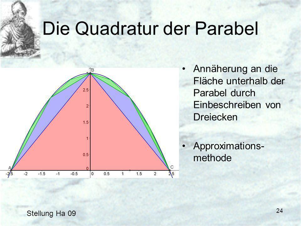 24 Die Quadratur der Parabel Annäherung an die Fläche unterhalb der Parabel durch Einbeschreiben von Dreiecken Approximations- methode Stellung Ha 09