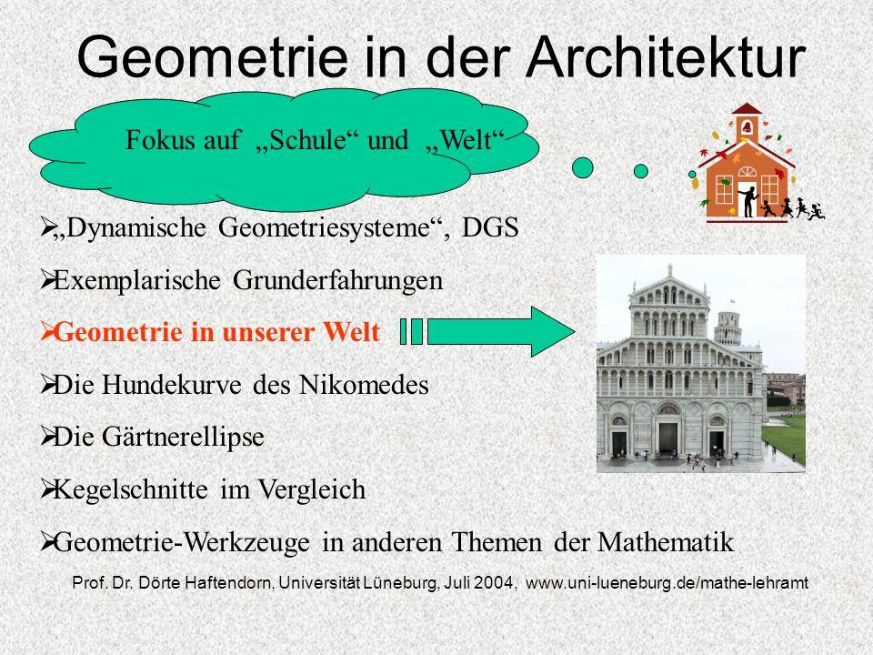 Geometrie in der Architektur Dynamische Geometriesysteme, DGS Exemplarische Grunderfahrungen Geometrie in unserer Welt Die Hundekurve des Nikomedes Di
