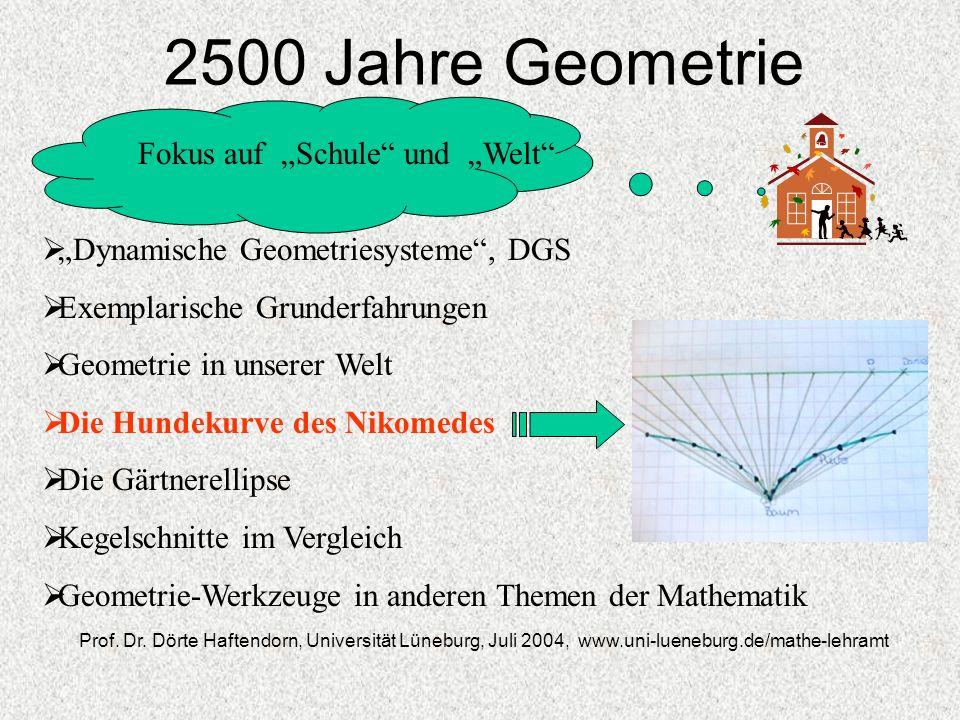 2500 Jahre Geometrie Dynamische Geometriesysteme, DGS Exemplarische Grunderfahrungen Geometrie in unserer Welt Die Hundekurve des Nikomedes Die Gärtne