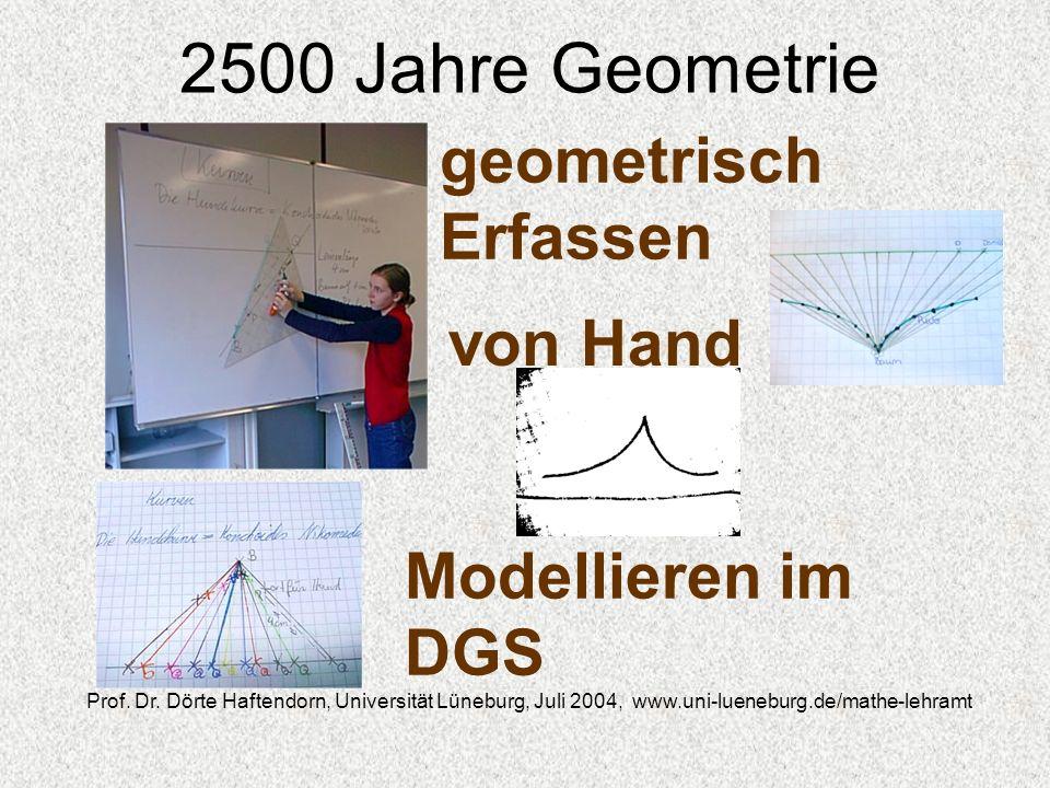 2500 Jahre Geometrie Prof. Dr. Dörte Haftendorn, Universität Lüneburg, Juli 2004, www.uni-lueneburg.de/mathe-lehramt geometrisch Erfassen Modellieren
