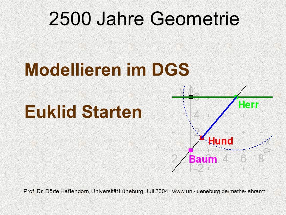 2500 Jahre Geometrie Prof. Dr. Dörte Haftendorn, Universität Lüneburg, Juli 2004, www.uni-lueneburg.de/mathe-lehramt Modellieren im DGS Euklid Starten