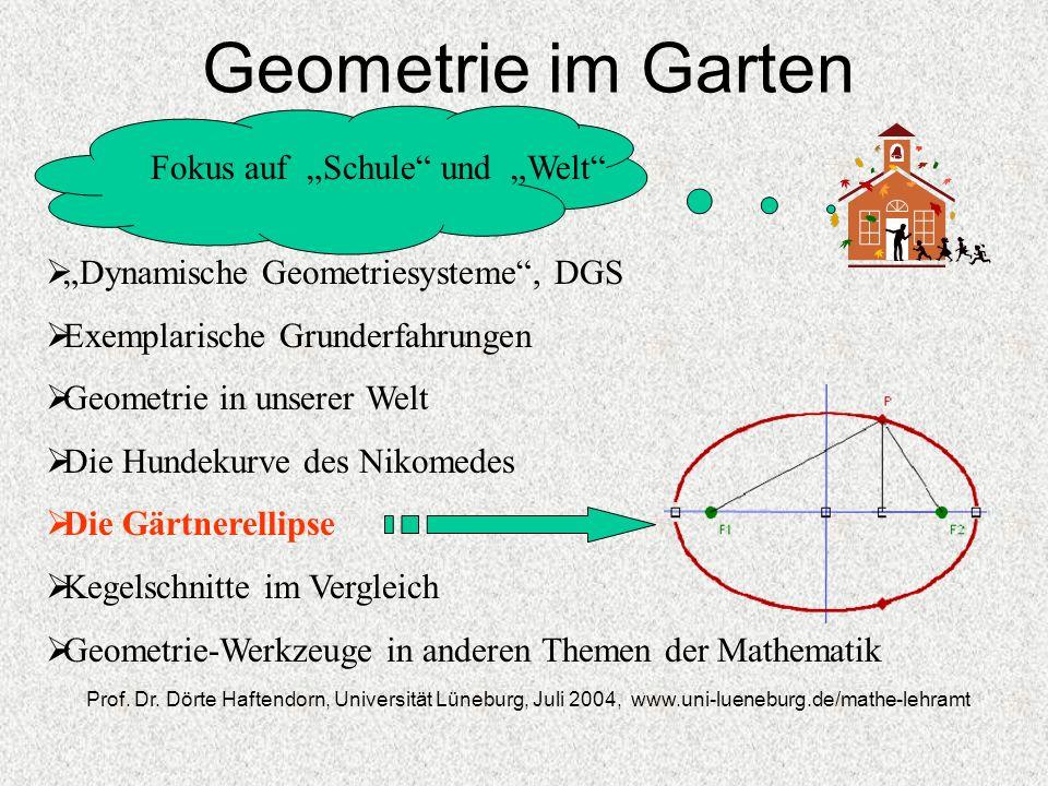 Geometrie im Garten Dynamische Geometriesysteme, DGS Exemplarische Grunderfahrungen Geometrie in unserer Welt Die Hundekurve des Nikomedes Die Gärtner