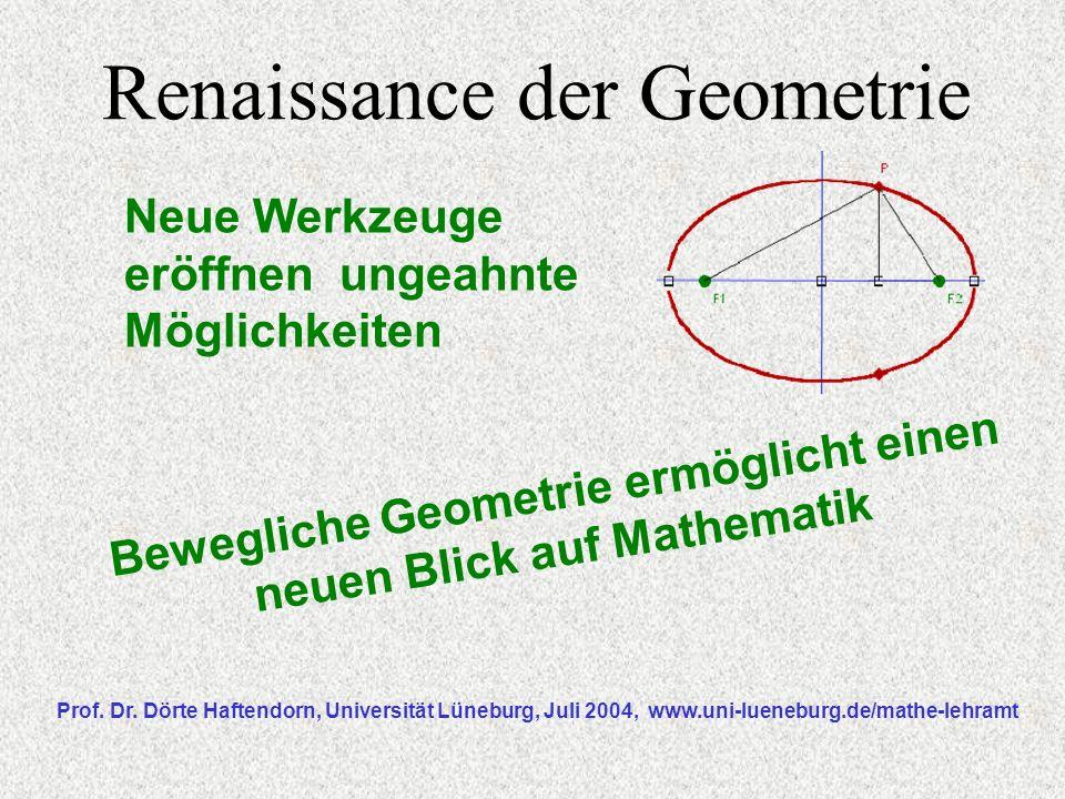 2500 Jahre Geometrie Dynamische Geometriesysteme, DGS Exemplarische Grunderfahrungen Geometrie in unserer Welt Die Hundekurve des Nikomedes Die Gärtnerellipse Kegelschnitte im Vergleich Geometrie-Werkzeuge in anderen Themen der Mathematik Fokus auf Schule und Welt Prof.