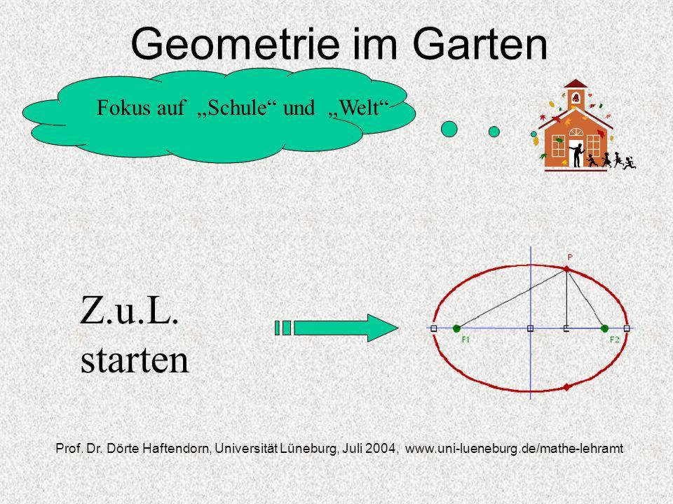 Geometrie im Garten Fokus auf Schule und Welt Prof. Dr. Dörte Haftendorn, Universität Lüneburg, Juli 2004, www.uni-lueneburg.de/mathe-lehramt Z.u.L. s