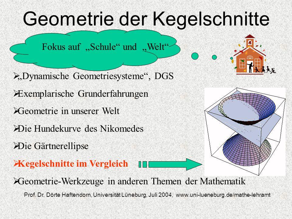 Dynamische Geometriesysteme, DGS Exemplarische Grunderfahrungen Geometrie in unserer Welt Die Hundekurve des Nikomedes Die Gärtnerellipse Kegelschnitt