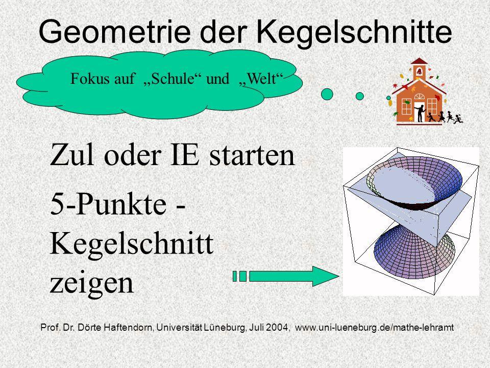 Fokus auf Schule und Welt Prof. Dr. Dörte Haftendorn, Universität Lüneburg, Juli 2004, www.uni-lueneburg.de/mathe-lehramt Geometrie der Kegelschnitte