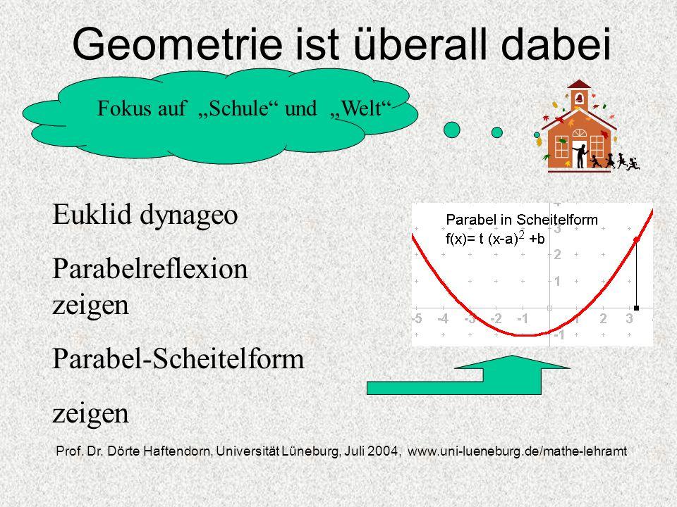 Geometrie ist überall dabei Fokus auf Schule und Welt Prof. Dr. Dörte Haftendorn, Universität Lüneburg, Juli 2004, www.uni-lueneburg.de/mathe-lehramt