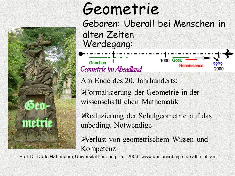 Geometrie ist überall dabei Dynamische Geometriesysteme, DGS Exemplarische Grunderfahrungen Geometrie in unserer Welt Die Hundekurve des Nikomedes Die Gärtnerellipse Kegelschnitte im Vergleich Geometrie-Werkzeuge in anderen Themen der Mathematik Fokus auf Schule und Welt Prof.