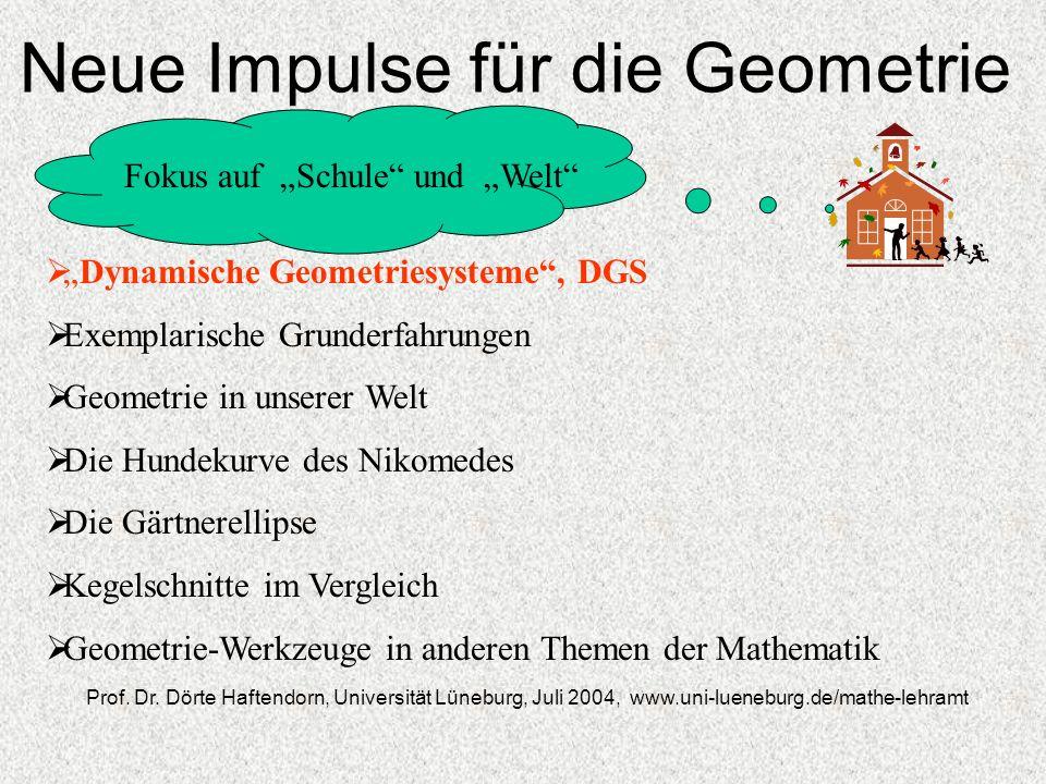 Neue Impulse für die Geometrie Dynamische Geometriesysteme, DGS Exemplarische Grunderfahrungen Geometrie in unserer Welt Die Hundekurve des Nikomedes