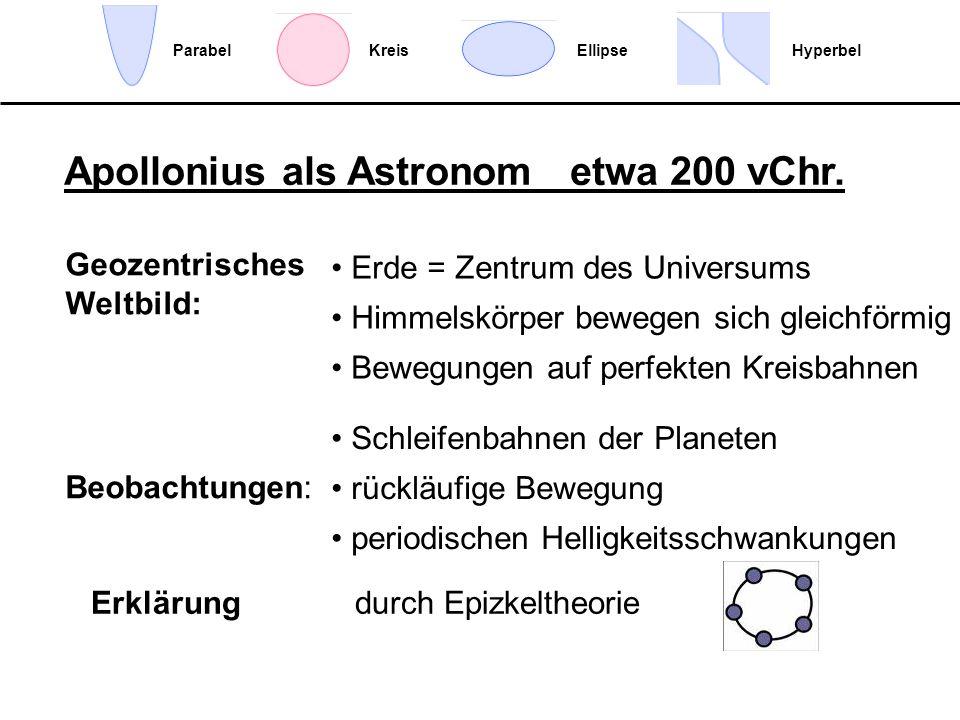 Apollonius als Astronom etwa 200 vChr. Beobachtungen: Schleifenbahnen der Planeten rückläufige Bewegung periodischen Helligkeitsschwankungen EllipseHy