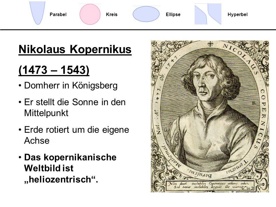 EllipseHyperbelParabelKreis Nikolaus Kopernikus (1473 – 1543) Domherr in Königsberg Er stellt die Sonne in den Mittelpunkt Erde rotiert um die eigene