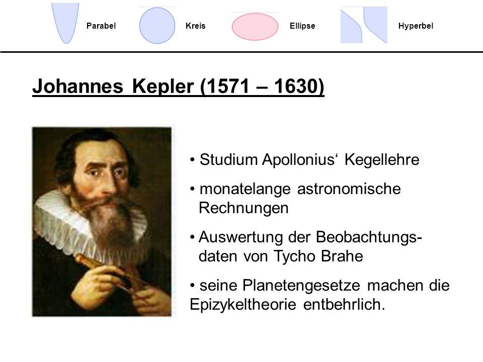 EllipseHyperbelParabelKreis Johannes Kepler (1571 – 1630) Studium Apollonius Kegellehre monatelange astronomische Rechnungen Auswertung der Beobachtun