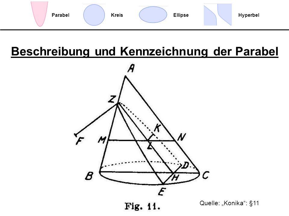 EllipseHyperbelParabelKreis Quelle: Konika: §11 Beschreibung und Kennzeichnung der Parabel