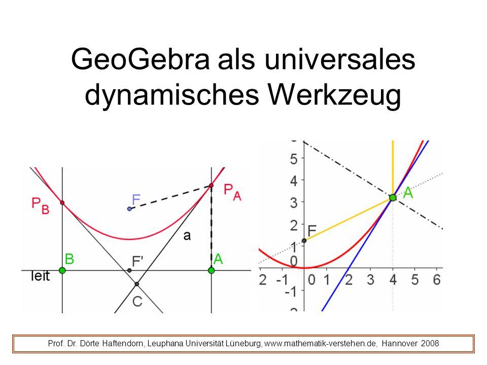 GeoGebra als universales dynamisches Werkzeug Prof.
