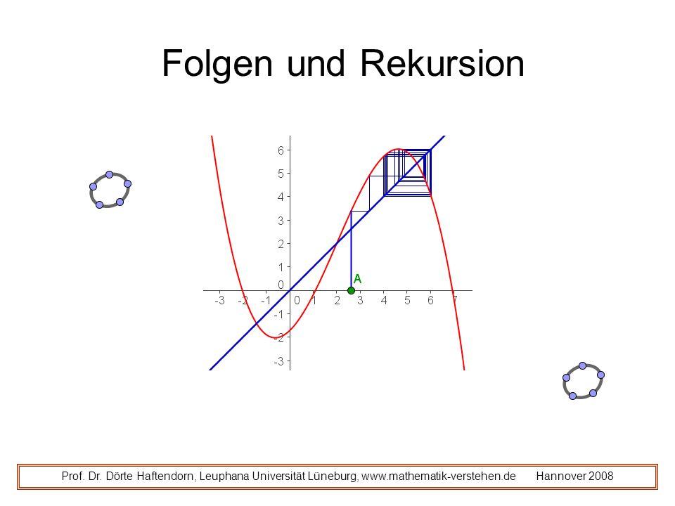 Folgen und Rekursion Prof.Dr.