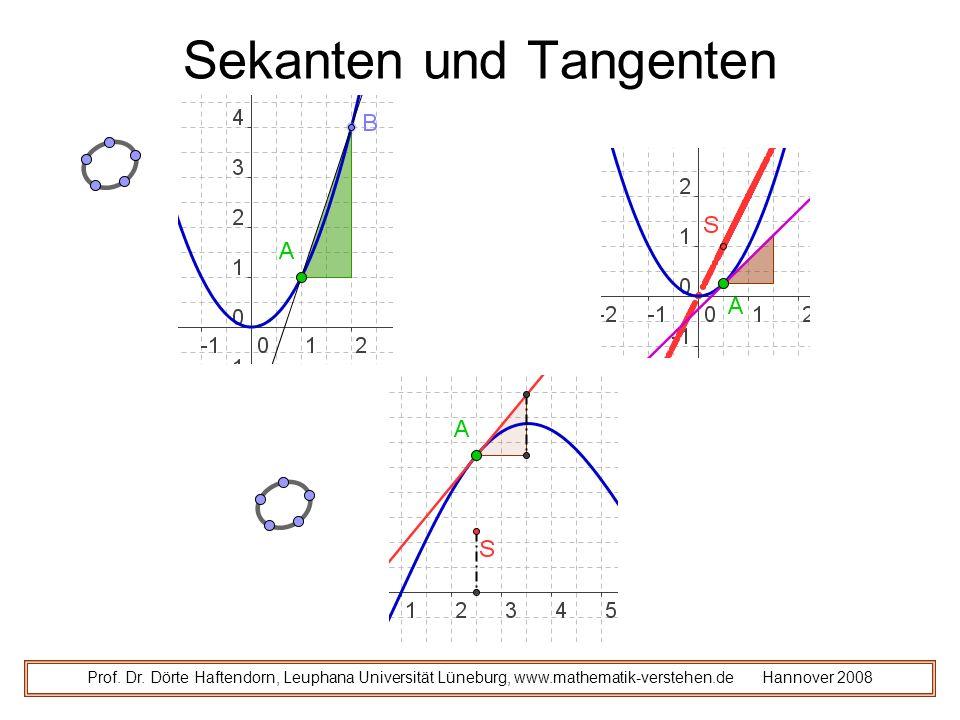 Sekanten und Tangenten Prof.Dr.