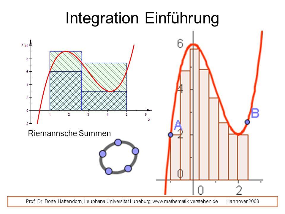 Integration Einführung Prof.Dr.