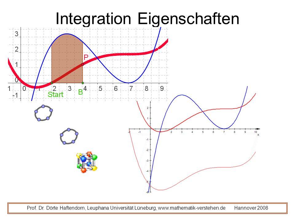 Integration Eigenschaften Prof.Dr.
