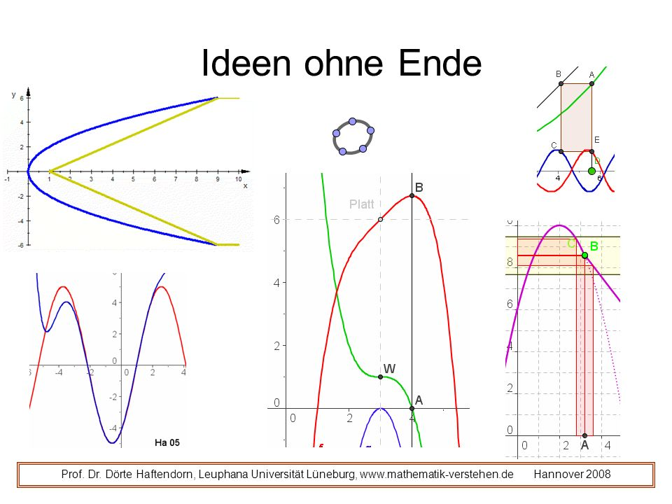 Ideen ohne Ende Prof.Dr.