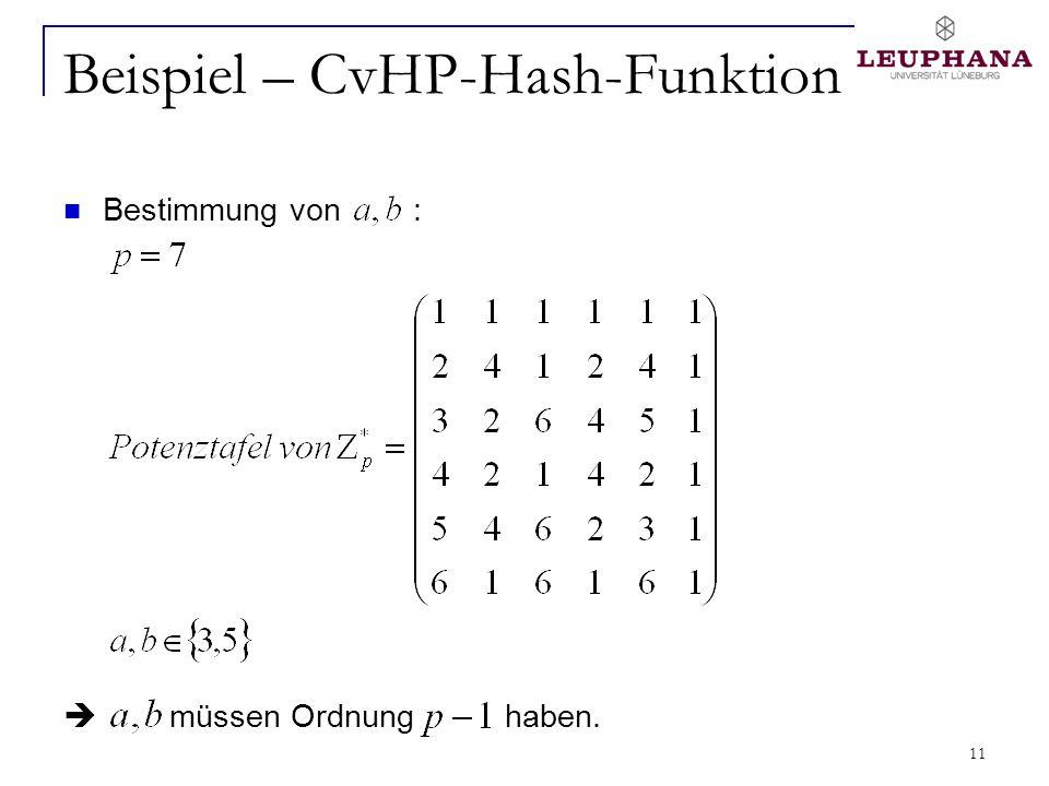11 Beispiel – CvHP-Hash-Funktion Bestimmung von : müssen Ordnung haben.