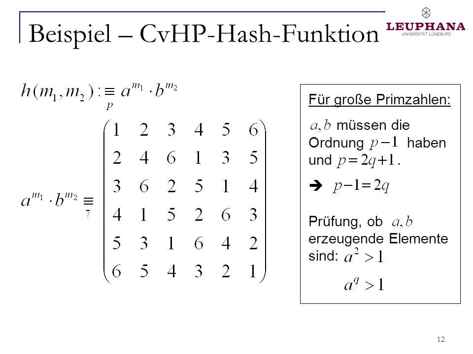 12 Für große Primzahlen: müssen die Ordnung haben und. Prüfung, ob erzeugende Elemente sind: Beispiel – CvHP-Hash-Funktion