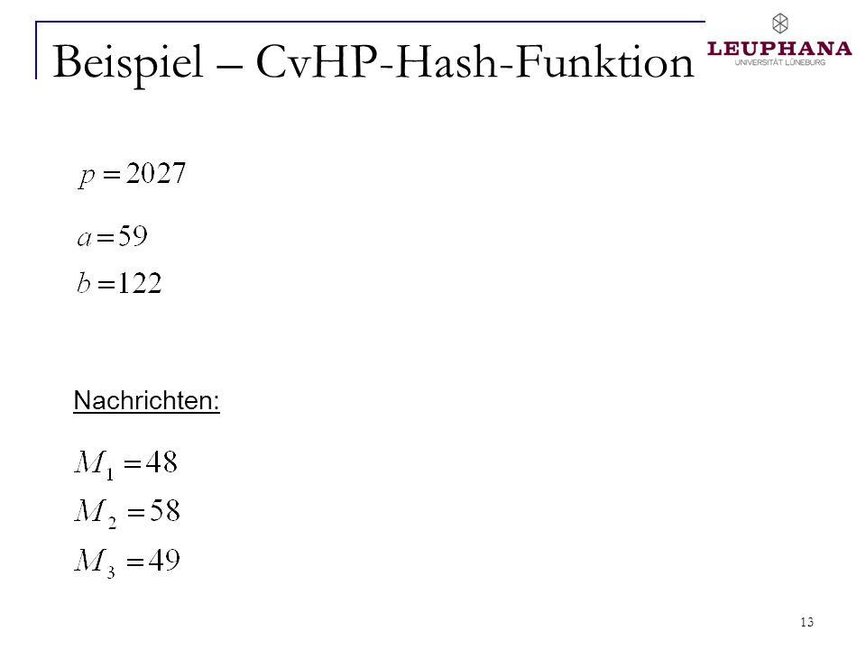 13 Beispiel – CvHP-Hash-Funktion Nachrichten: Hash-Werte