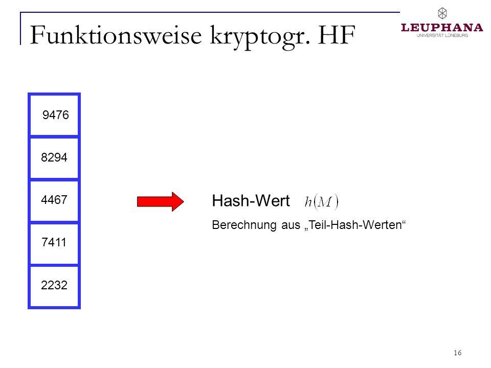 16 Funktionsweise kryptogr. HF 8294 9476 4467 2232 7411 Hash-Wert Berechnung aus Teil-Hash-Werten