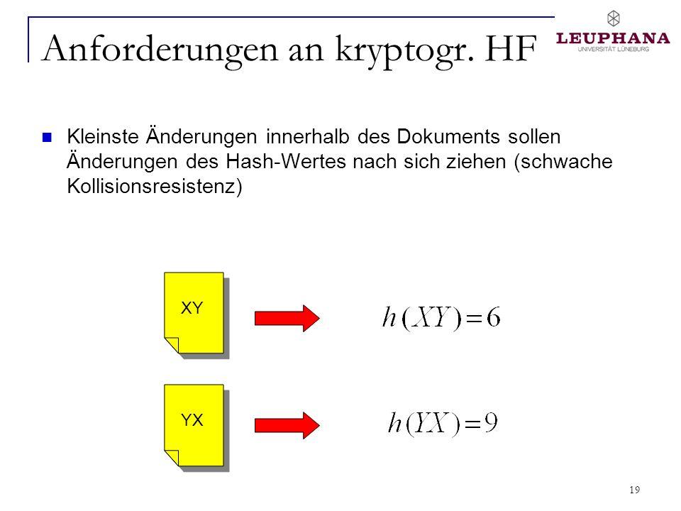 19 Anforderungen an kryptogr. HF Kleinste Änderungen innerhalb des Dokuments sollen Änderungen des Hash-Wertes nach sich ziehen (schwache Kollisionsre