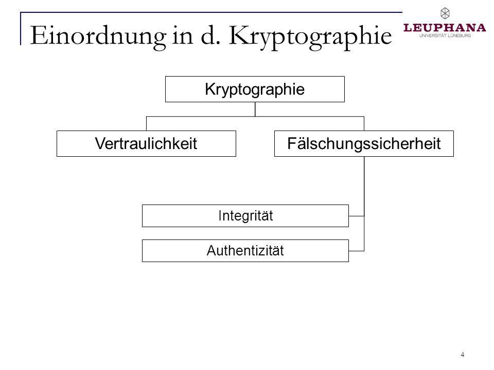 4 Einordnung in d. Kryptographie Kryptographie VertraulichkeitFälschungssicherheit Integrität Authentizität