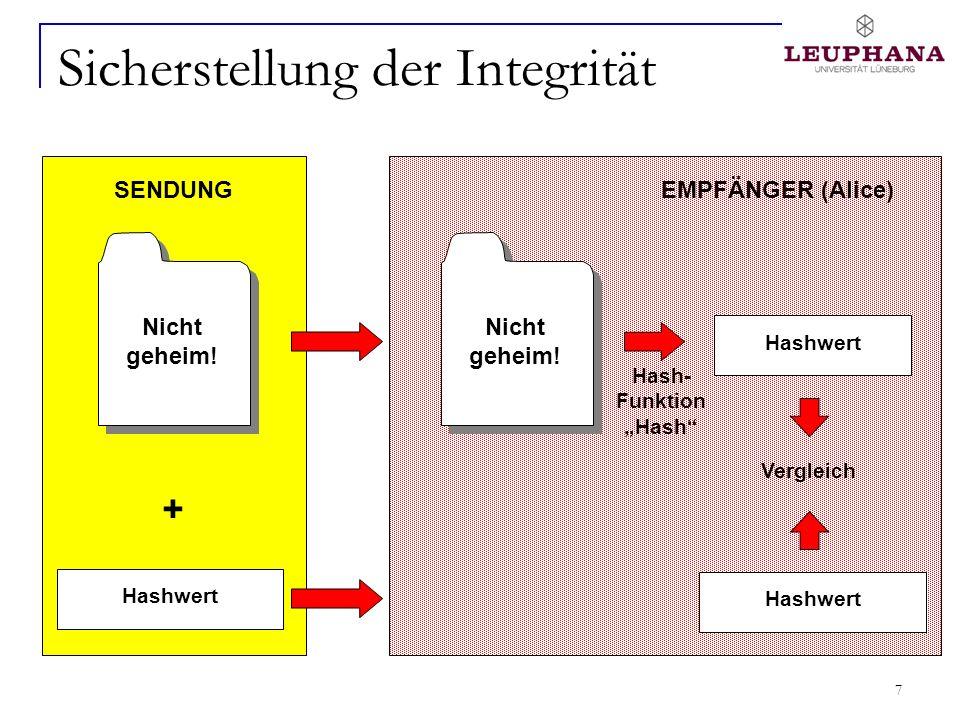 7 Sicherstellung der Integrität SENDUNG + Hashwert Nicht geheim! EMPFÄNGER (Alice) Hashwert Vergleich Hash- Funktion Hash