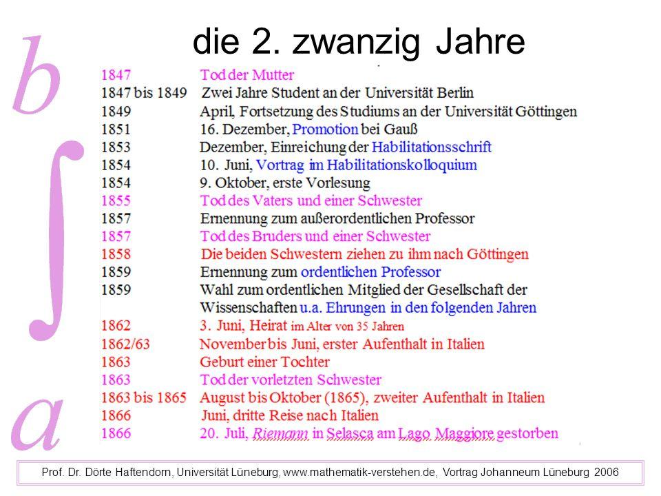 die 2. zwanzig Jahre Prof. Dr. Dörte Haftendorn, Universität Lüneburg, www.mathematik-verstehen.de, Vortrag Johanneum Lüneburg 2006