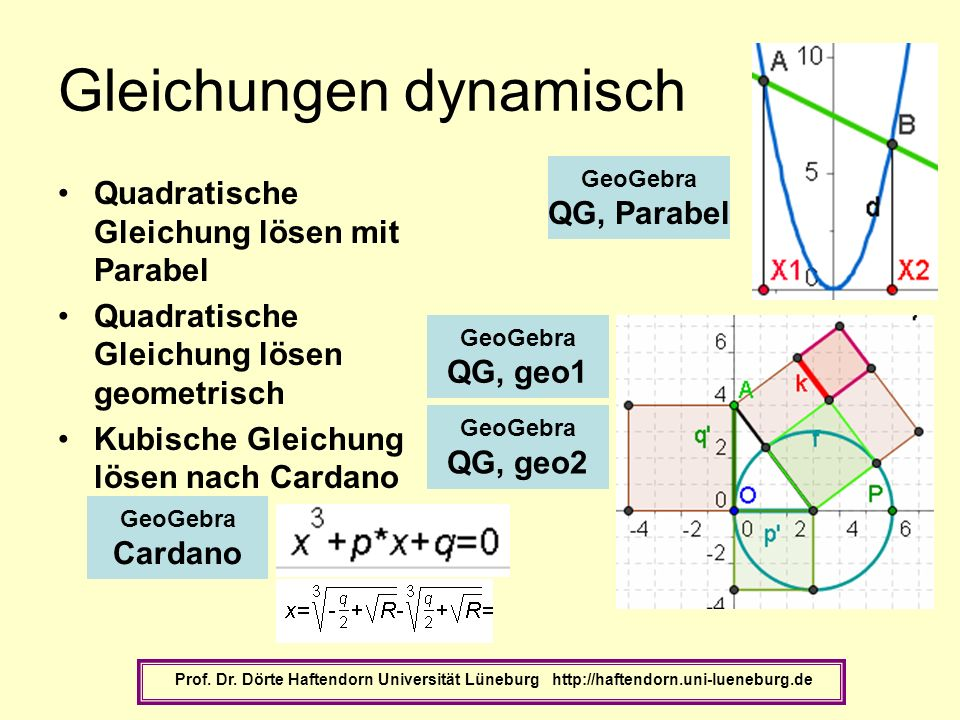 Gleichungen dynamisch Quadratische Gleichung lösen mit Parabel Quadratische Gleichung lösen geometrisch Kubische Gleichung lösen nach Cardano Prof. Dr