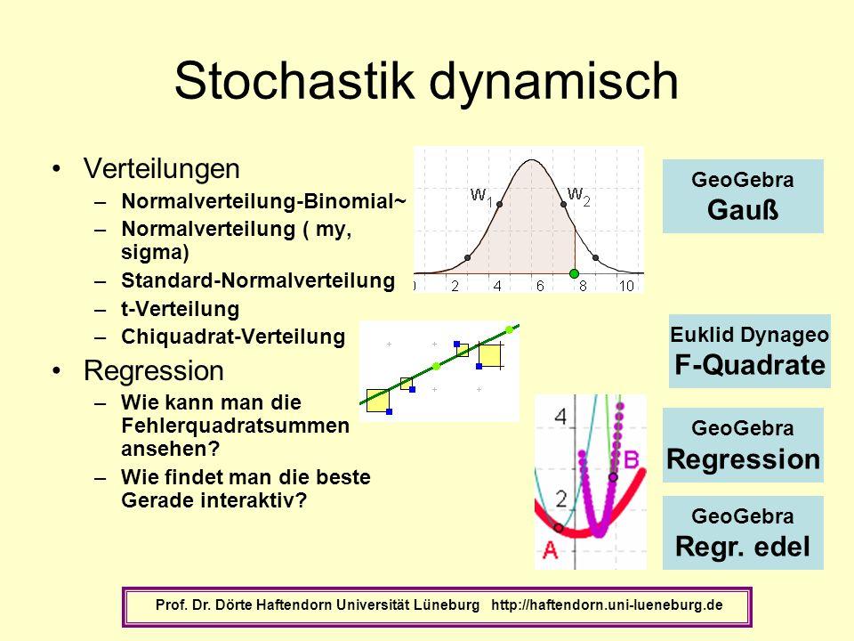 Stochastik dynamisch Verteilungen –Normalverteilung-Binomial~ –Normalverteilung ( my, sigma) –Standard-Normalverteilung –t-Verteilung –Chiquadrat-Vert