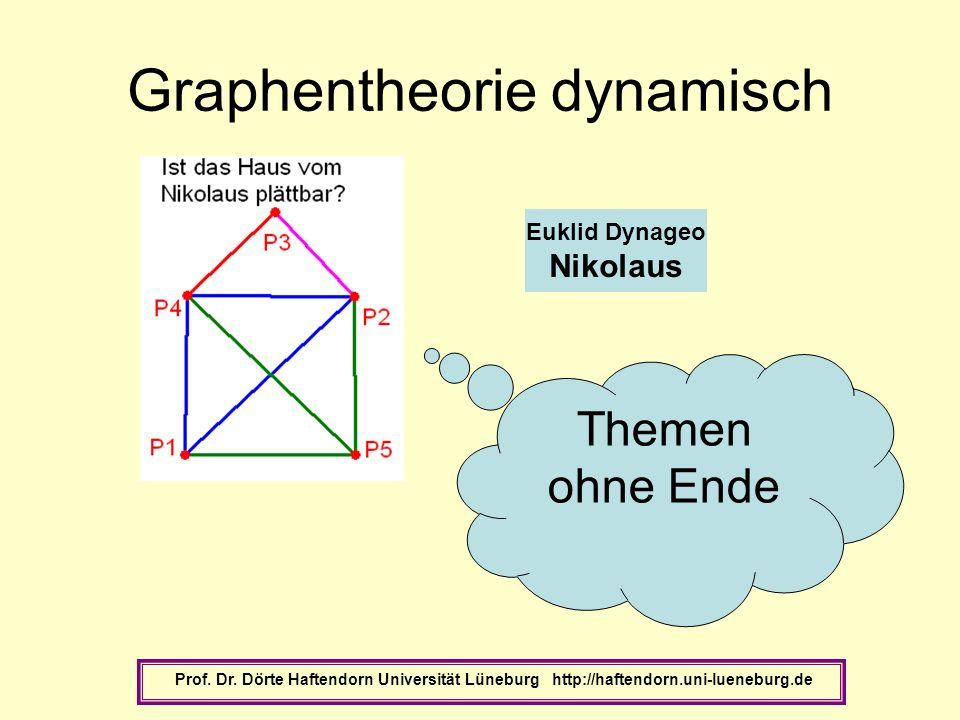 Graphentheorie dynamisch Prof. Dr. Dörte Haftendorn Universität Lüneburg http://haftendorn.uni-lueneburg.de Euklid Dynageo Nikolaus Themen ohne Ende