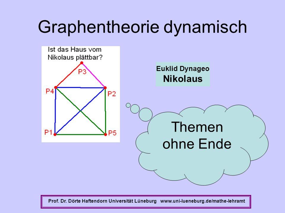 Graphentheorie dynamisch Prof. Dr. Dörte Haftendorn Universität Lüneburg www.uni-lueneburg.de/mathe-lehramt Euklid Dynageo Nikolaus Themen ohne Ende