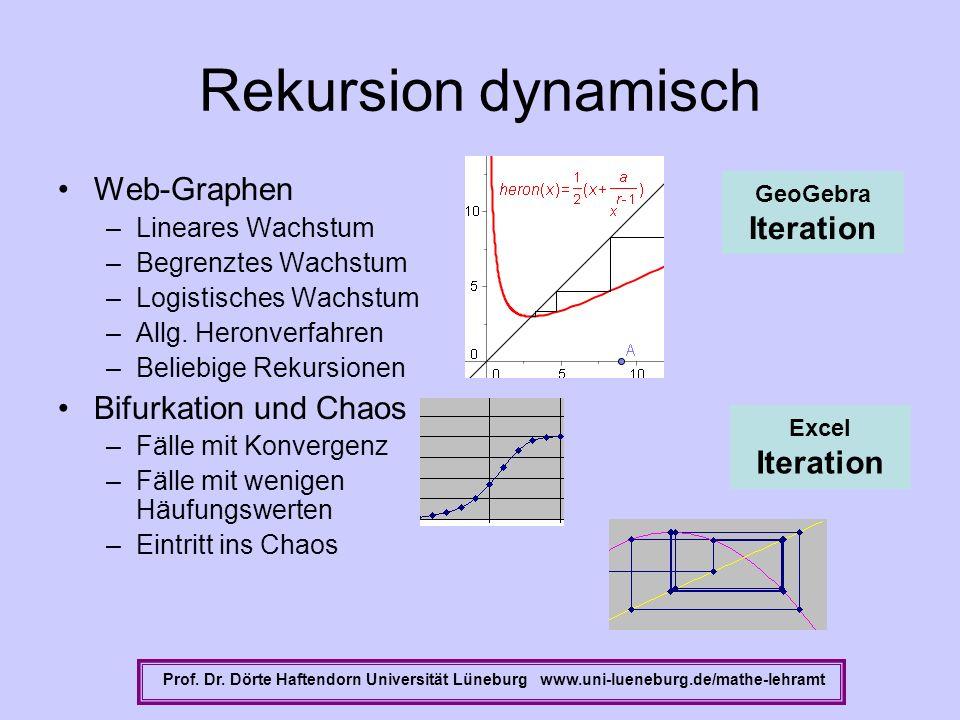 Rekursion dynamisch Web-Graphen –Lineares Wachstum –Begrenztes Wachstum –Logistisches Wachstum –Allg. Heronverfahren –Beliebige Rekursionen Bifurkatio