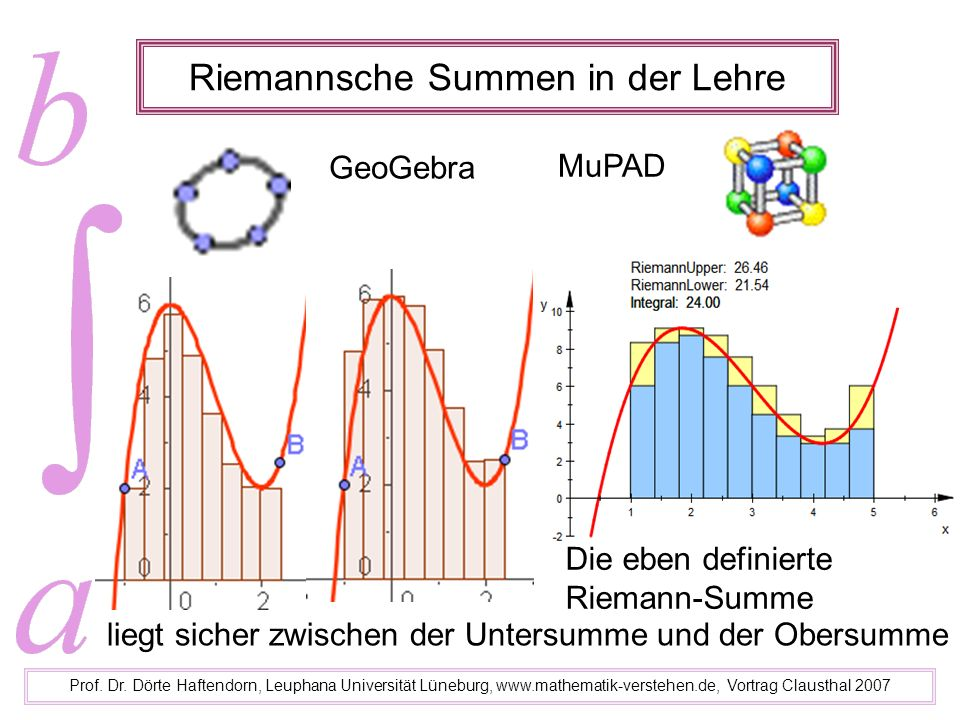 Riemannsche Summen in der Lehre Prof. Dr. Dörte Haftendorn, Leuphana Universität Lüneburg, www.mathematik-verstehen.de, Vortrag Clausthal 2007 GeoGebr