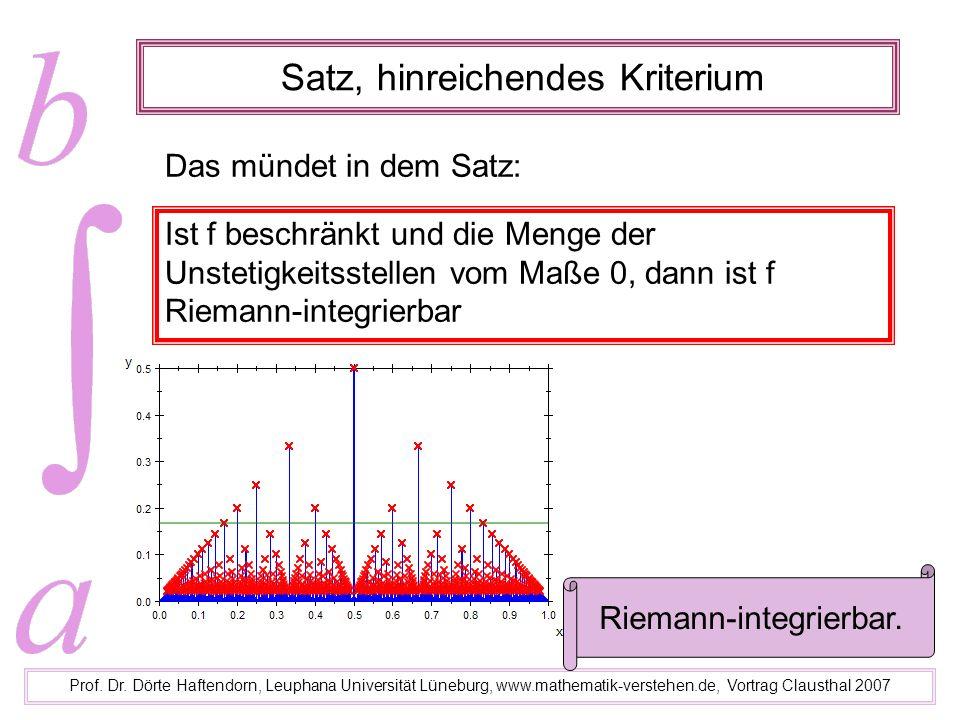 Satz, hinreichendes Kriterium Prof. Dr. Dörte Haftendorn, Leuphana Universität Lüneburg, www.mathematik-verstehen.de, Vortrag Clausthal 2007 Riemann-i