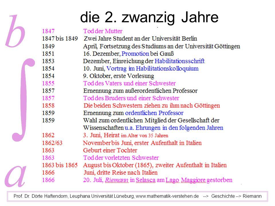 die 2. zwanzig Jahre Prof. Dr. Dörte Haftendorn, Leuphana Universität Lüneburg, www.mathematik-verstehen.de --> Geschichte --> Riemann