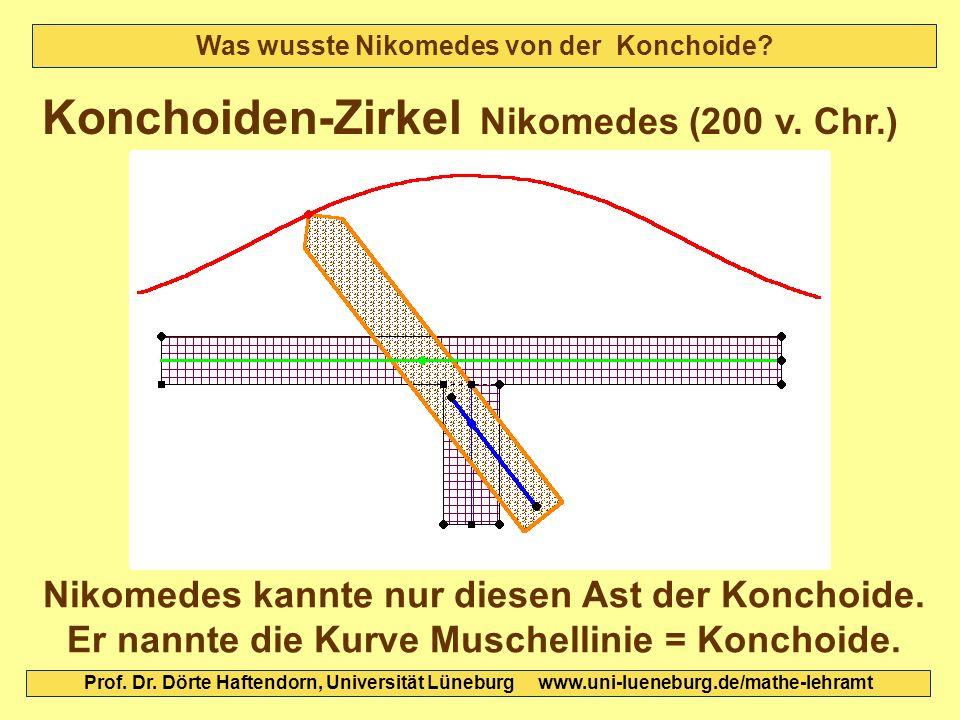 Was wusste Nikomedes von der Konchoide? Konchoiden-Zirkel Nikomedes (200 v. Chr.) Nikomedes kannte nur diesen Ast der Konchoide. Er nannte die Kurve M