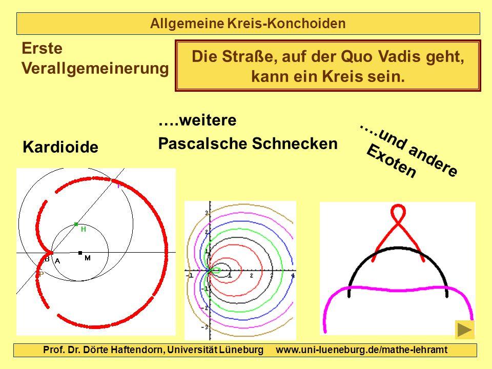 Allgemeine Kreis-Konchoiden Erste Verallgemeinerung Die Straße, auf der Quo Vadis geht, kann ein Kreis sein. ….weitere Pascalsche Schnecken Prof. Dr.
