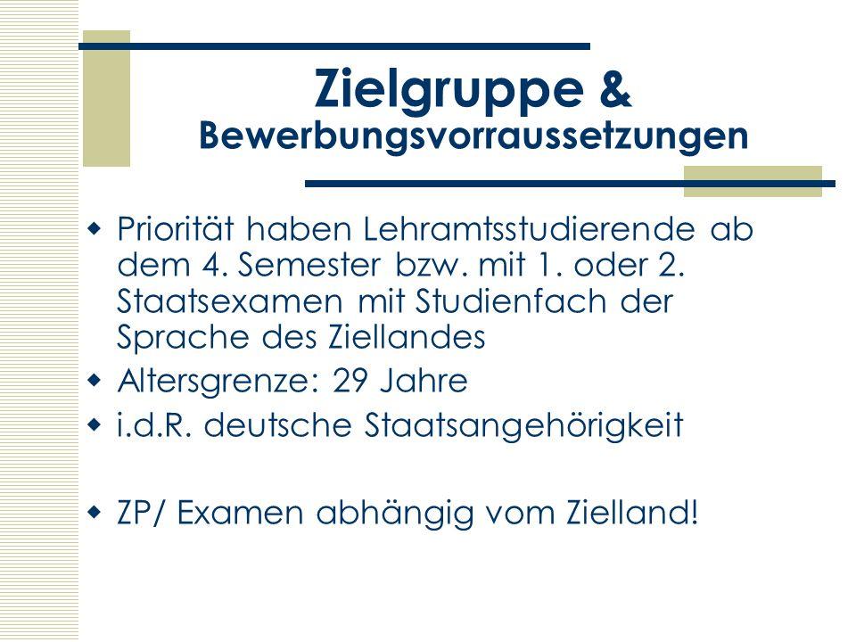 Einsatzorte & Zeitraum Europa Einsatz v.a.