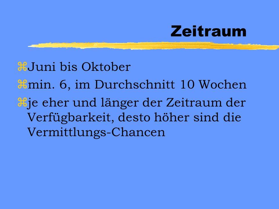 Zeitraum zJuni bis Oktober zmin.