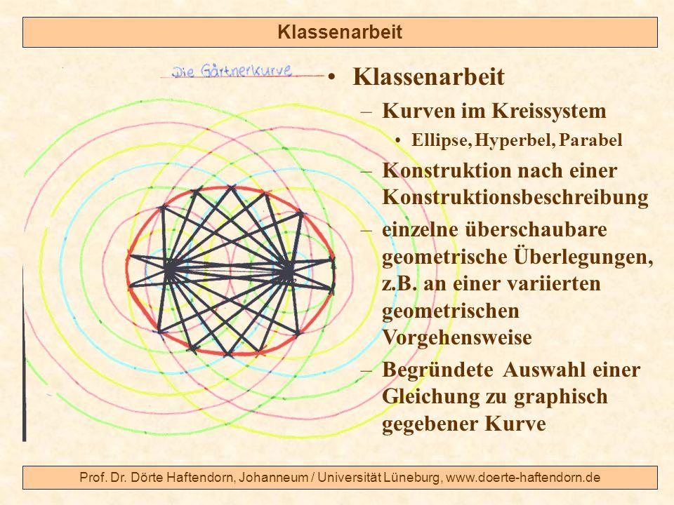Prof. Dr. Dörte Haftendorn, Johanneum / Universität Lüneburg, www.doerte-haftendorn.de Klassenarbeit –Kurven im Kreissystem Ellipse, Hyperbel, Parabel
