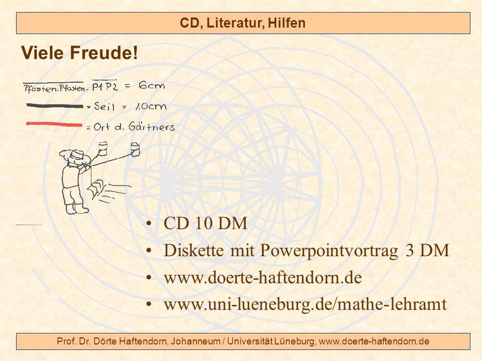 Prof. Dr. Dörte Haftendorn, Johanneum / Universität Lüneburg, www.doerte-haftendorn.de CD, Literatur, Hilfen CD 10 DM Diskette mit Powerpointvortrag 3