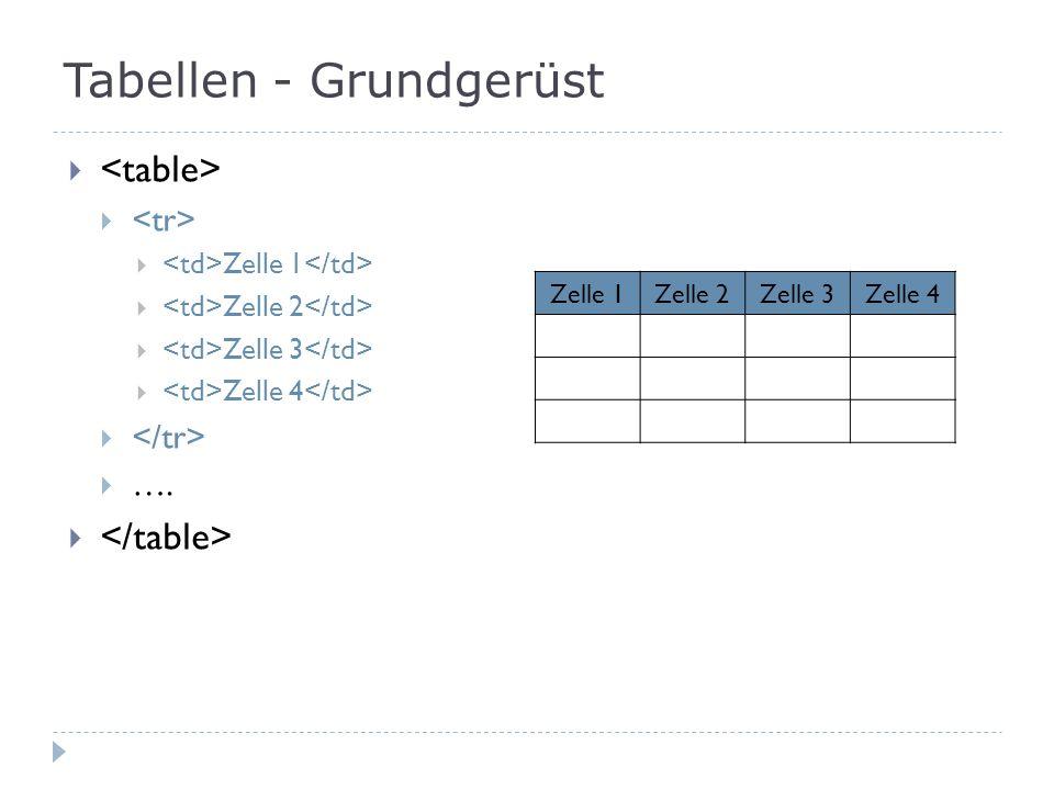 Zelle 1 Zelle 2 Zelle 3 Zelle 4 …. Tabellen - Grundgerüst Zelle 1Zelle 2Zelle 3Zelle 4